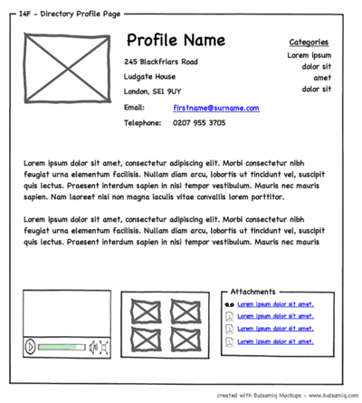 Example of a wireframe. Image from Creative Commons)