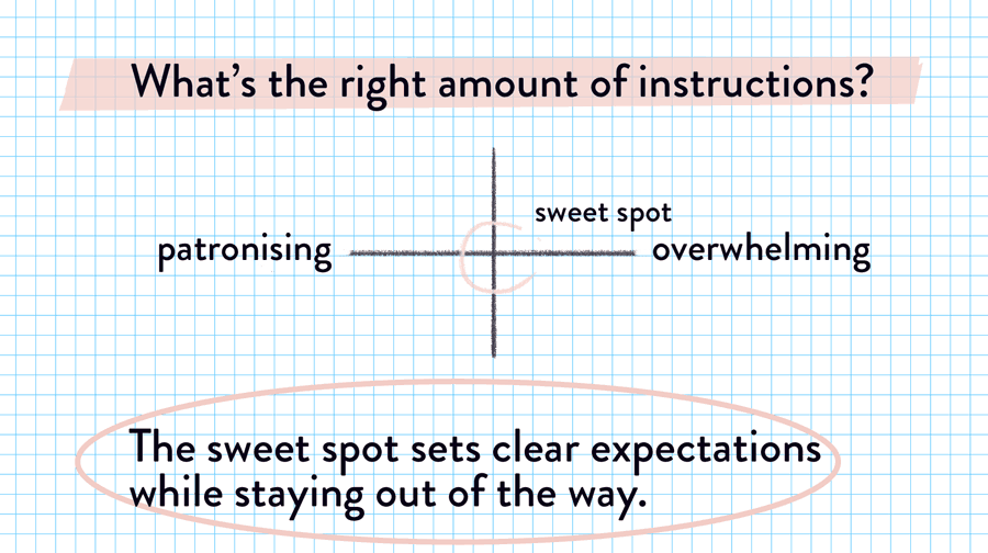Copywriting tips for better UX: make sure you strike the sweet spot when you give out instructions.